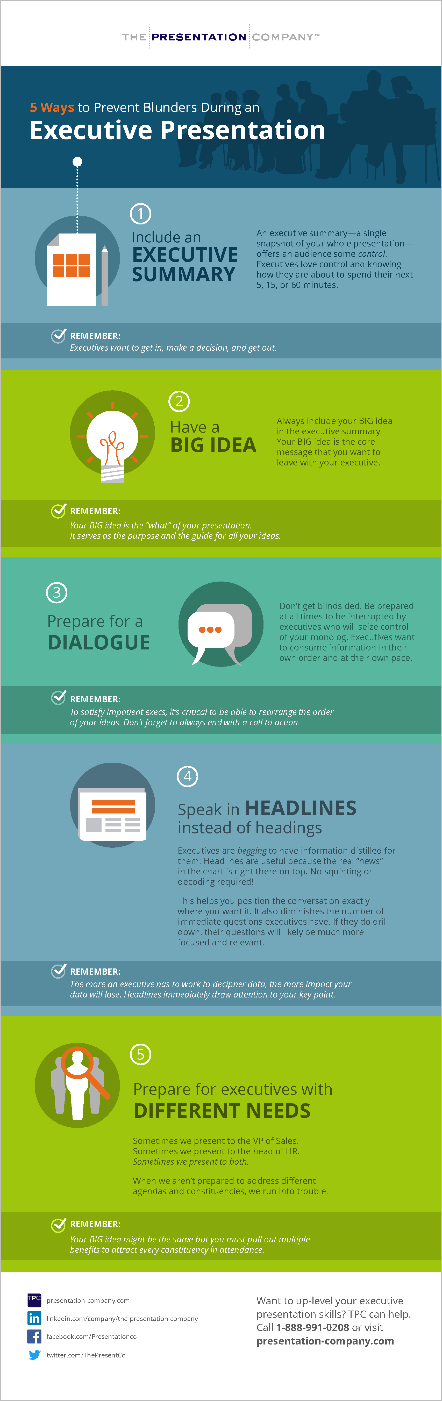 5 ways infographic FINAL_PNG-1.png