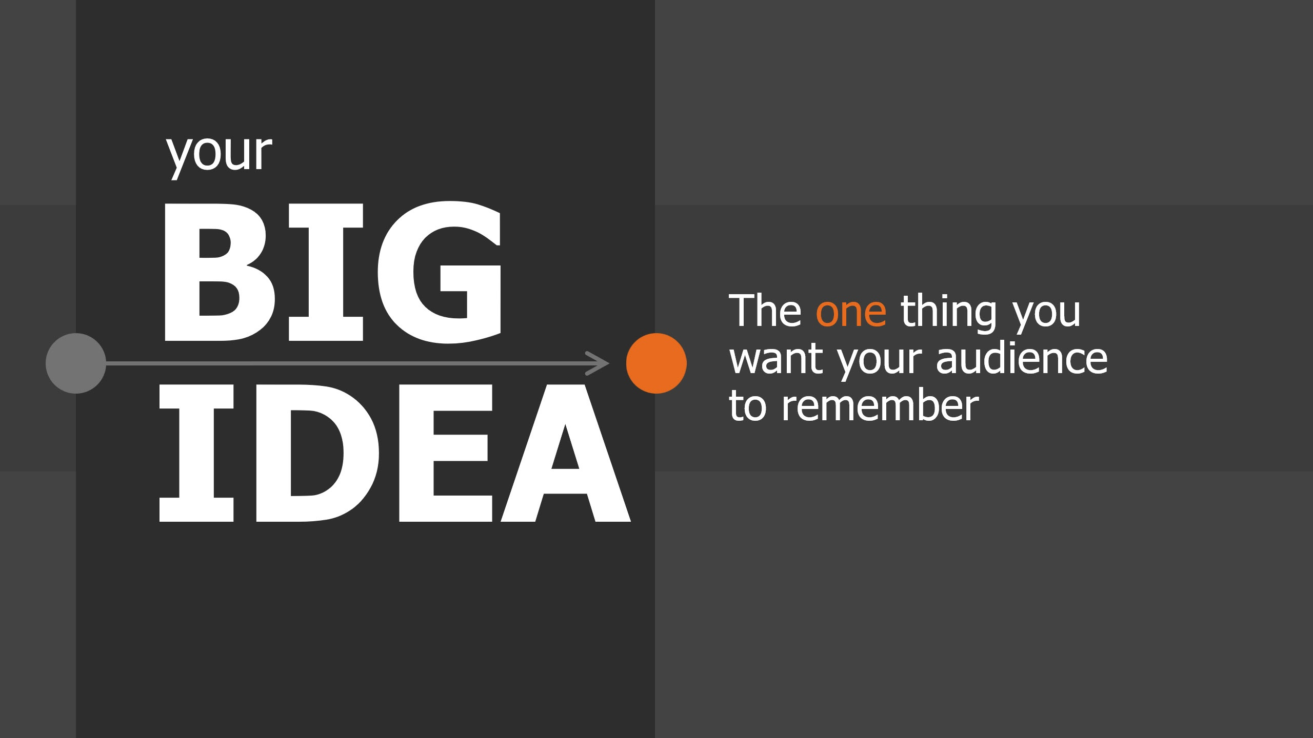 BIG Idea in a presentation