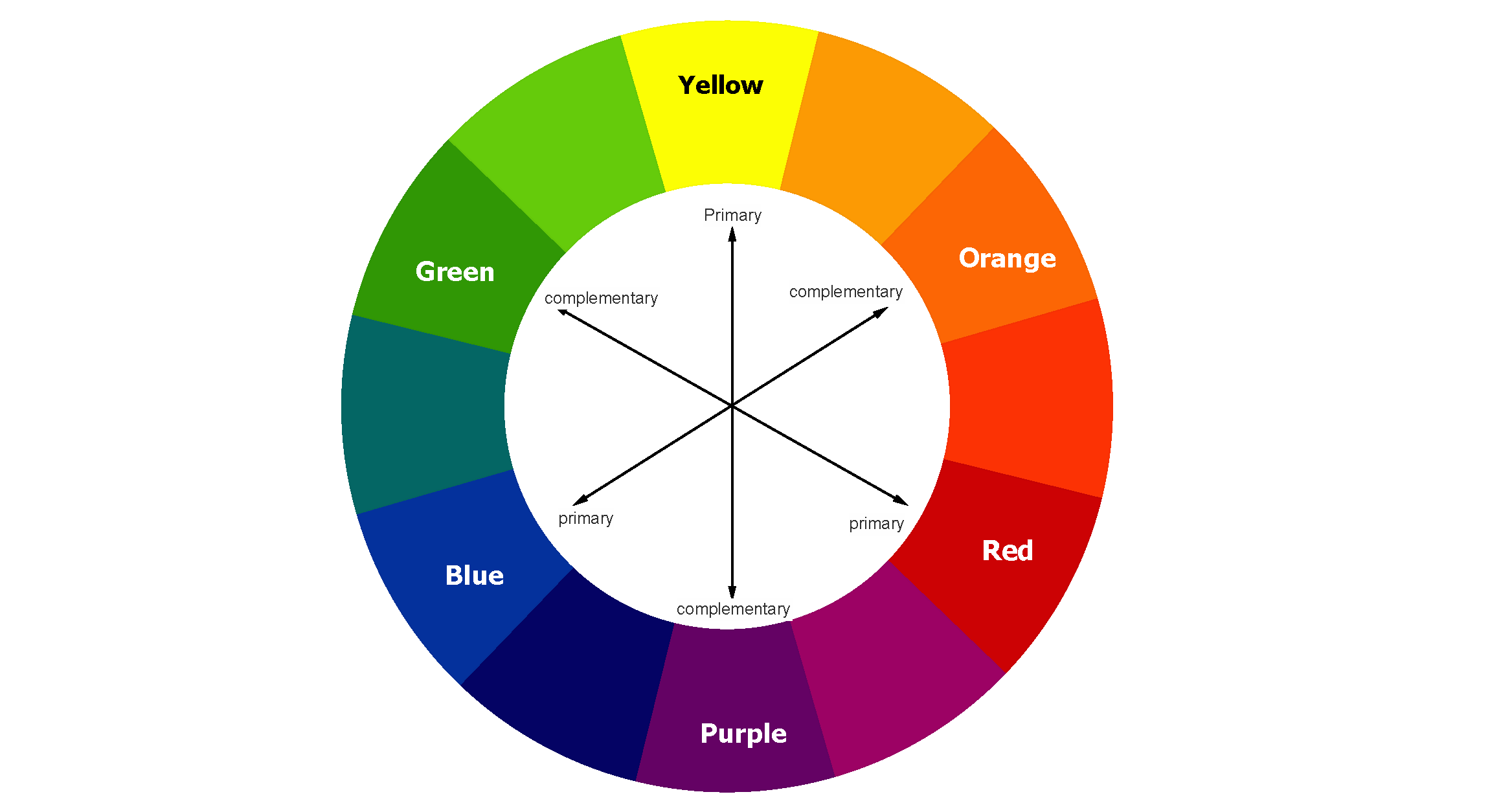 Complementary colors on color wheel