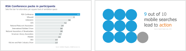 Data Visualization Before and After