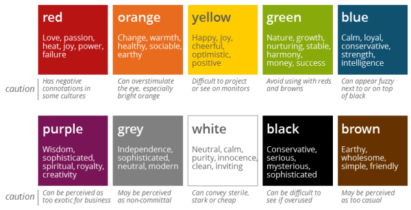 Using the power of color in your presentations - The power of color ...