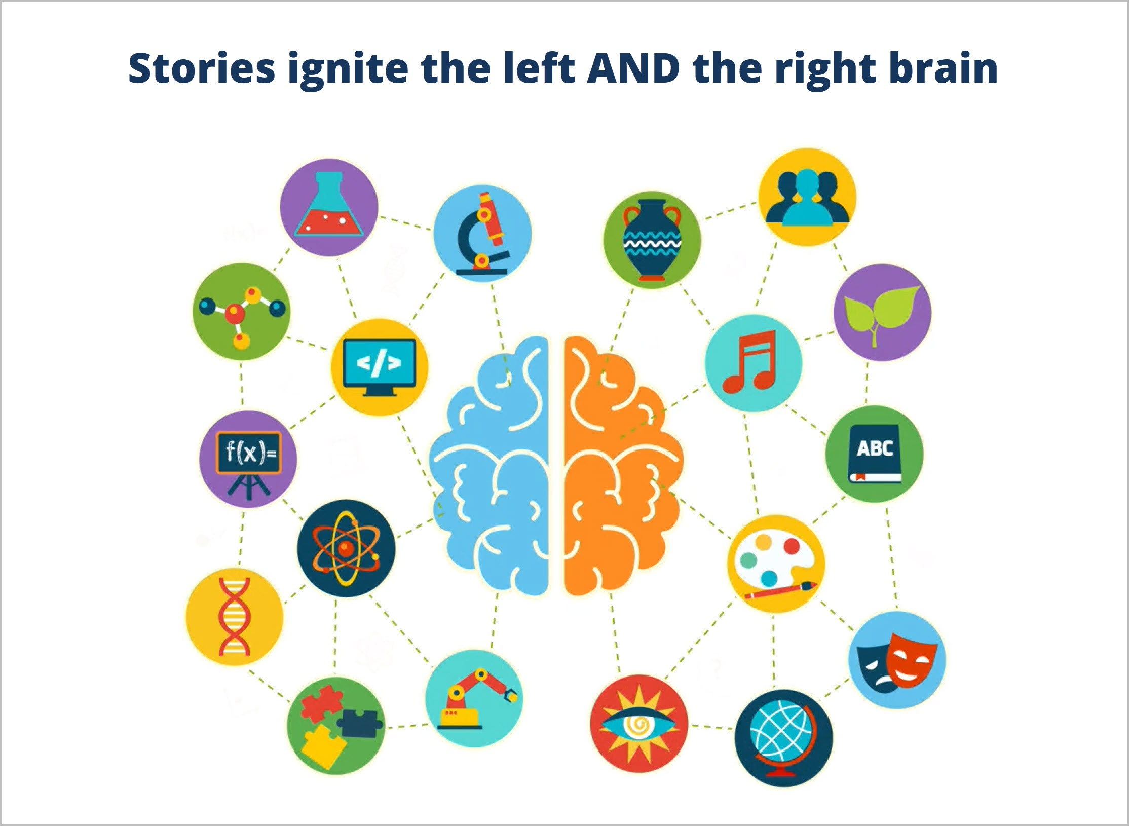 corporate storytelling and neuroscience